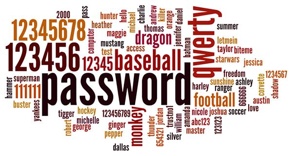 Common Passwords Wordcloud
