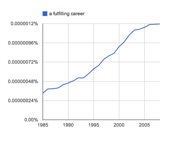 y_fulfilling-career