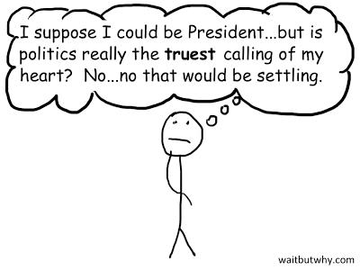 y_president